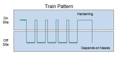 train-pattern.jpg