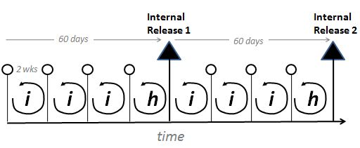 iteration-release-cadence.jpg