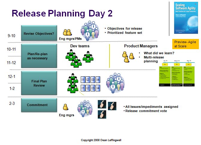 Agile release planning scaling software agility for Scrum release plan template