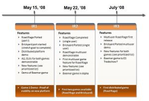 Sample Product Roadmap