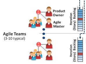 capture-agile-teams-snip