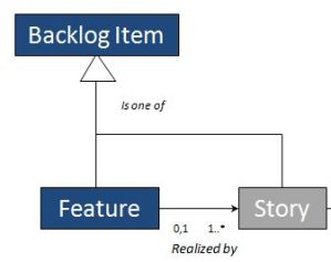 capture-backlog-and-feature-highlights