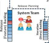 system-team1
